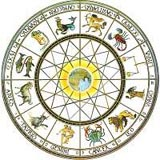 astrology signs,